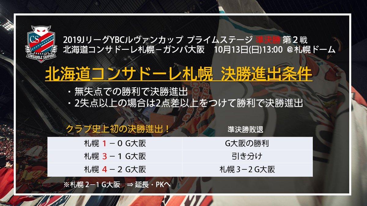 test ツイッターメディア - ルヴァンカップ決勝進出条件まとめ📝  第一戦でキムミンテ選手がアウェイゴールを1点とったため、このようになりました☺  とにかく、無失点で勝ちましょう🔥  //////////////// 🏆ルヴァンカップ準決勝第2戦 🆚G大阪 📆13日13:00 🏟札幌ドーム 🎫 https://t.co/q1tVz4f3Xt  #consadole #コンサドーレ https://t.co/DS4bzGZPFj