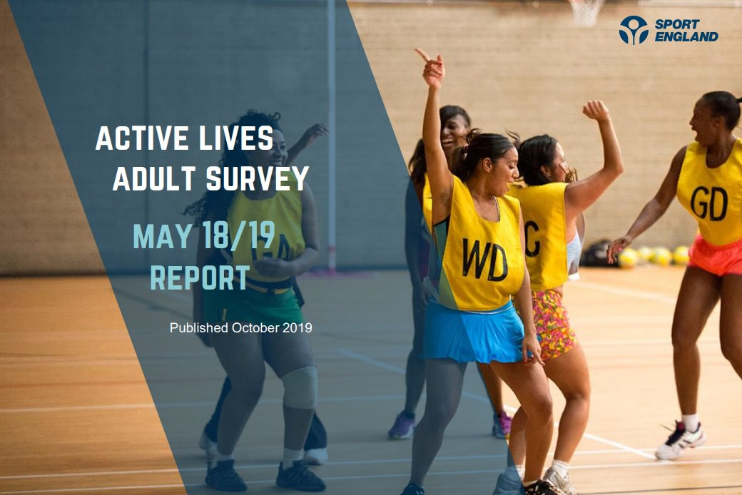 The highest ever levels of activity have been recorded by the latest Active Lives Adult Survey, with 1 million more people physically active than when the survey began. https://t.co/r6u4HhOIOn