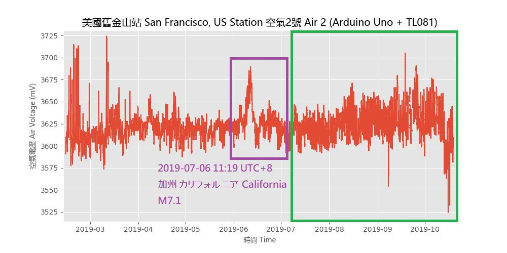 test ツイッターメディア - Dyson Lin 2019-10-20San Francisco, Quake Forecast: (1)Green: Within 8 days, South California, South Japan, East Taiwan or Mexico, M7+~M8+ https://t.co/VrU1olCj8W …   2019-10-20 08:37 サンフランシスコ局地震予報: 緑 8 日以内, 南カリフォルニア, 南日本, 台湾東部,メキシコ, M7+~M8+ https://t.co/ibOCHdDfSZ