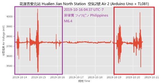 test ツイッターメディア - Dyson Lin 2019-10-20 14:00 Hualien Jian North Station Quake Forecast:Red: Within 10 days, East Taiwan, South Okinawa, Philippines or Indonesia, M6+~M7+ https://t.co/UJG3rvhFLZ …   2019-10-20 14:00花蓮吉安北局地震予報:赤:10日以内に東台湾、南沖縄、フィリピン,インドネシア,M6+~M7+ https://t.co/14P4q8sen7
