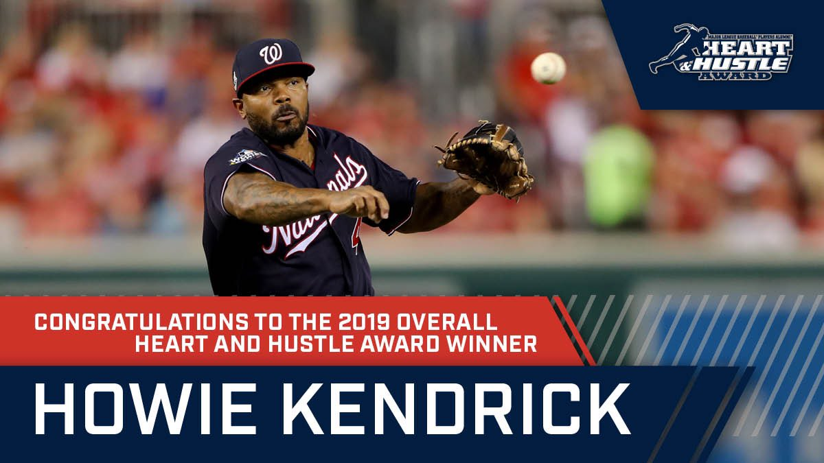 We are proud to announce our 2019 overall Heart and Hustle Award winner, Howie Kendrick! https://t.co/SMvExWl1Xk
