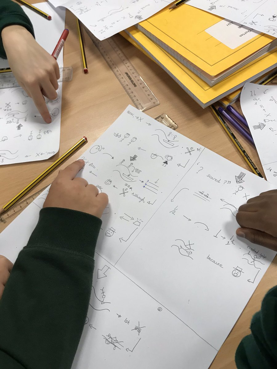 test Twitter Media - Year 6 learning their new story using a story map @Talk4Writing https://t.co/FHaz5Zgu3c