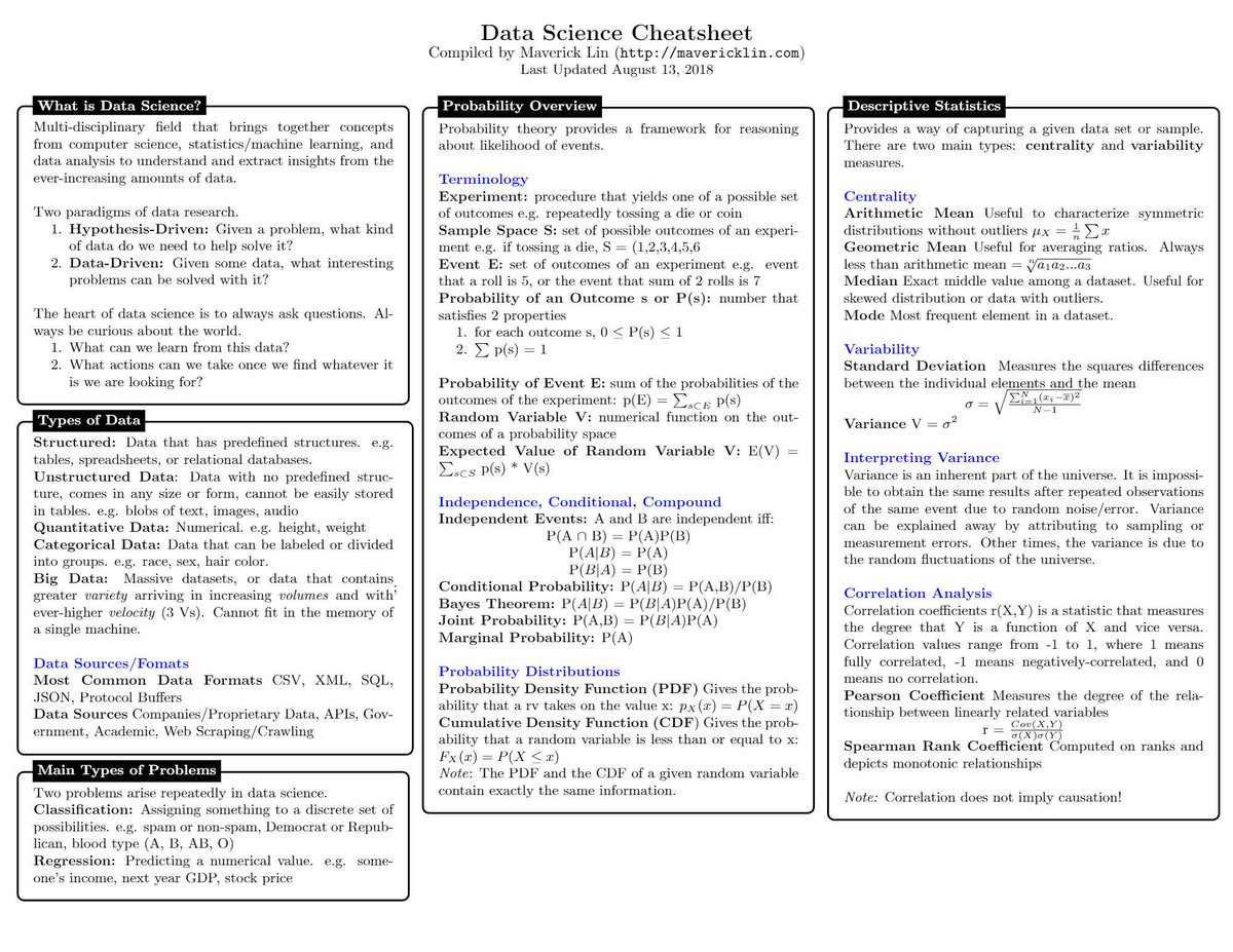 test Twitter Media - This 10-page (PDF) #DataScience Cheat Sheet covers concepts in Statistical Learning, #MachineLearning, #DeepLearning, Probability, #Statistics, #BigData frameworks, SQL, etc. 👉https://t.co/JfnKndDuuy👈 —————— #AI #DataScientists #Algorithms #DataLiteracy #BeDataBrilliant #abdsc https://t.co/SqaPNIpP0j