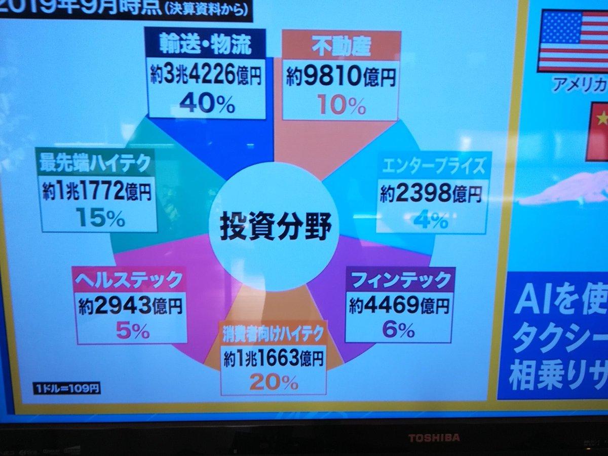 パジェロ えーバランス テレビ局 グラフ 背景図柄に関連した画像-02