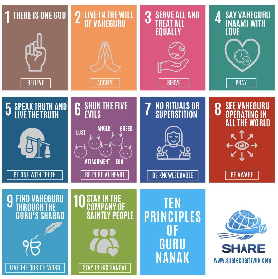 test Twitter Media - As the world celebrates the 550 Gurpurb (birth anniversary) of Guru Nanak Dev Ji, founder of the Sikh faith, let us all share the key principles and values - @sharecharityuk https://t.co/H4Rq0FR7OK