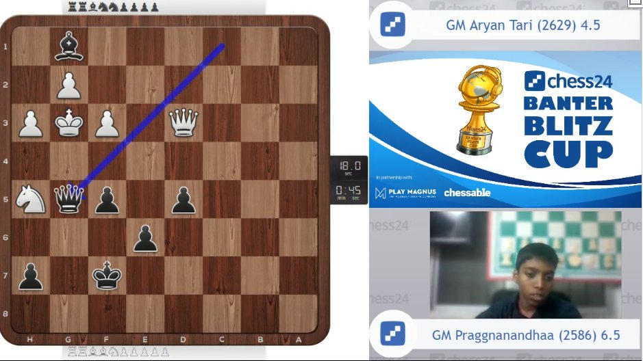 test Twitter Media - 7.5:4.5 for Praggnanandhaa, who now needs 1 more win! https://t.co/IE6NFRsWDG  #c24live #BanterBlitzCup https://t.co/5Y6gDecfxn