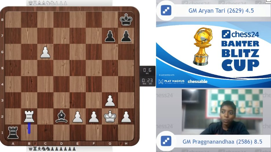 test Twitter Media - Praggnanandhaa wins 8.5:4.5 and plays David Larino (who beat Eljanov) in Round 2 of the #BanterBlitzCup! https://t.co/IE6NFRsWDG  #c24live https://t.co/6NEiCmN1Dj