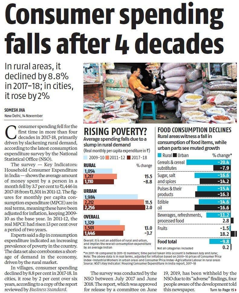 Modinomics stinks so bad, the Govt has to hide its own reports.
