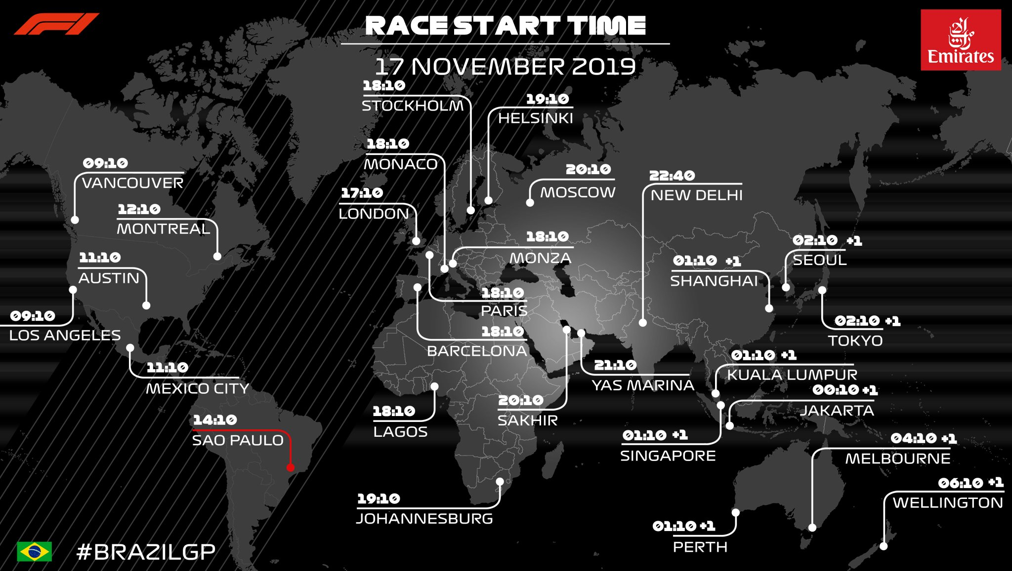 RACE START TIMES: BRAZIL 🇧🇷  It's the penultimate F1 Sunday of 2019   And it's set to be another thriller in Brazil  Here's what time it starts where you are ⏰🌎  #BrazilGP #F1Starts https://t.co/cSOJgsAsTZ