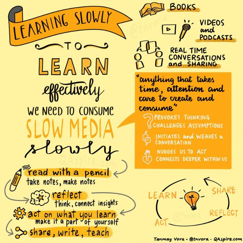 Sometimes #learning effectively means slowing things down. #sketchnote via @tnvora #edchat #teaching https://t.co/1wGUhboD9k
