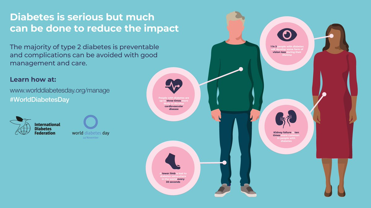 test Twitter Media - #Diabetes is serious if left undetected or if people affected are inadequately supported. Early diagnosis and appropriate care are key to avoiding or delaying complications, https://t.co/fjur28UU7e #WorldDiabetesDay https://t.co/qqarm42Wh7
