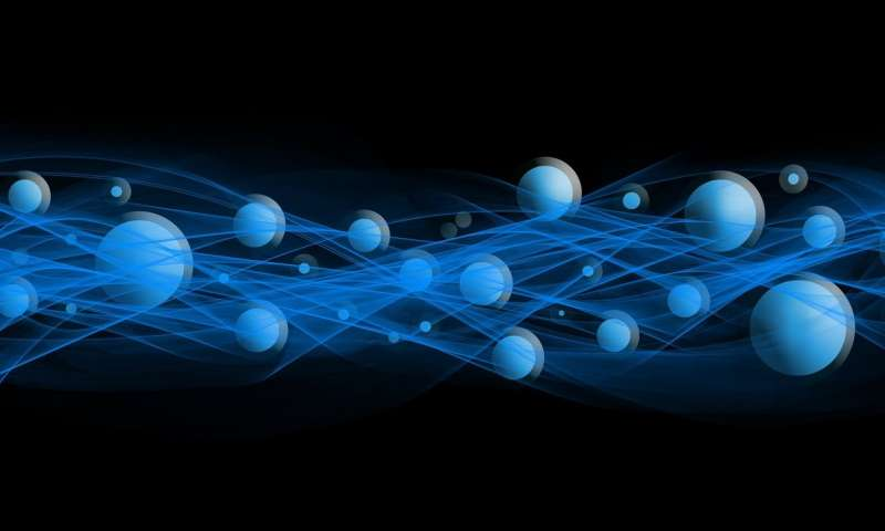 test Twitter Media - An artificial intelligence algorithm can learn the laws of quantum mechanics #ArtificialIntelligence   https://t.co/nLYKKhYZzo https://t.co/YAM5G9qz14