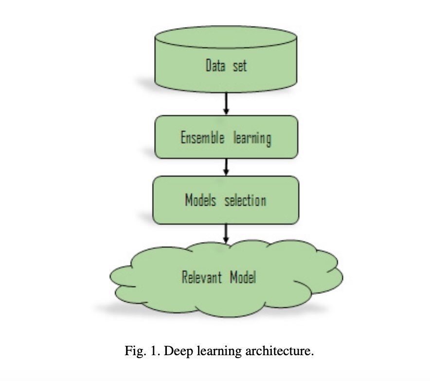 test Twitter Media - Ensemble Learning and Models Selection with #DeepLearning. #BigData #Analytics #DataScience #AI #MachineLearning #DataMining #IoT #IIoT #PyTorch #Python #RStats #TensorFlow #JavaScript #ReactJS #GoLang #CloudComputing #Serverless #DataScientist #Linux  https://t.co/5lOh4V3vDJ https://t.co/yGl8Q0S2D5