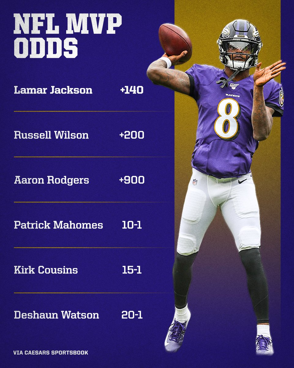 For the first time this year, Lamar Jackson is the MVP favorite in Vegas 👀