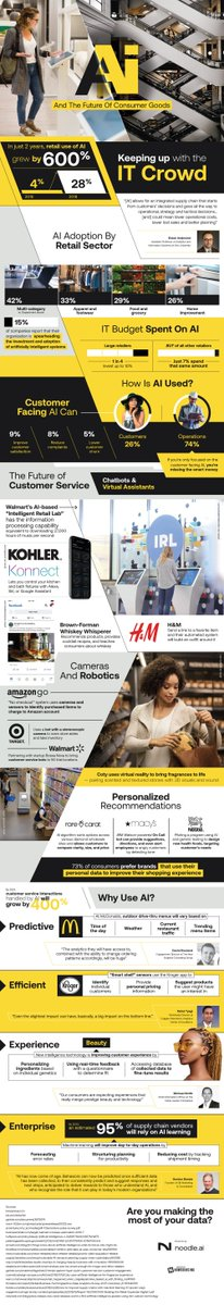 test Twitter Media - The Future Of Artificial Intelligence In RetailDigital Information World https://t.co/pkpfqpT611 #ArtificialIntelligence #AI https://t.co/nw2OXwZd4O