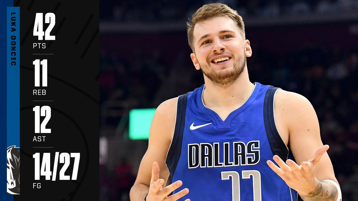 Career-high 42 for Luka 😤  He joins @KingJames as the only two players in NBA history to drop 40-point triple-doubles before turning 21 🔥