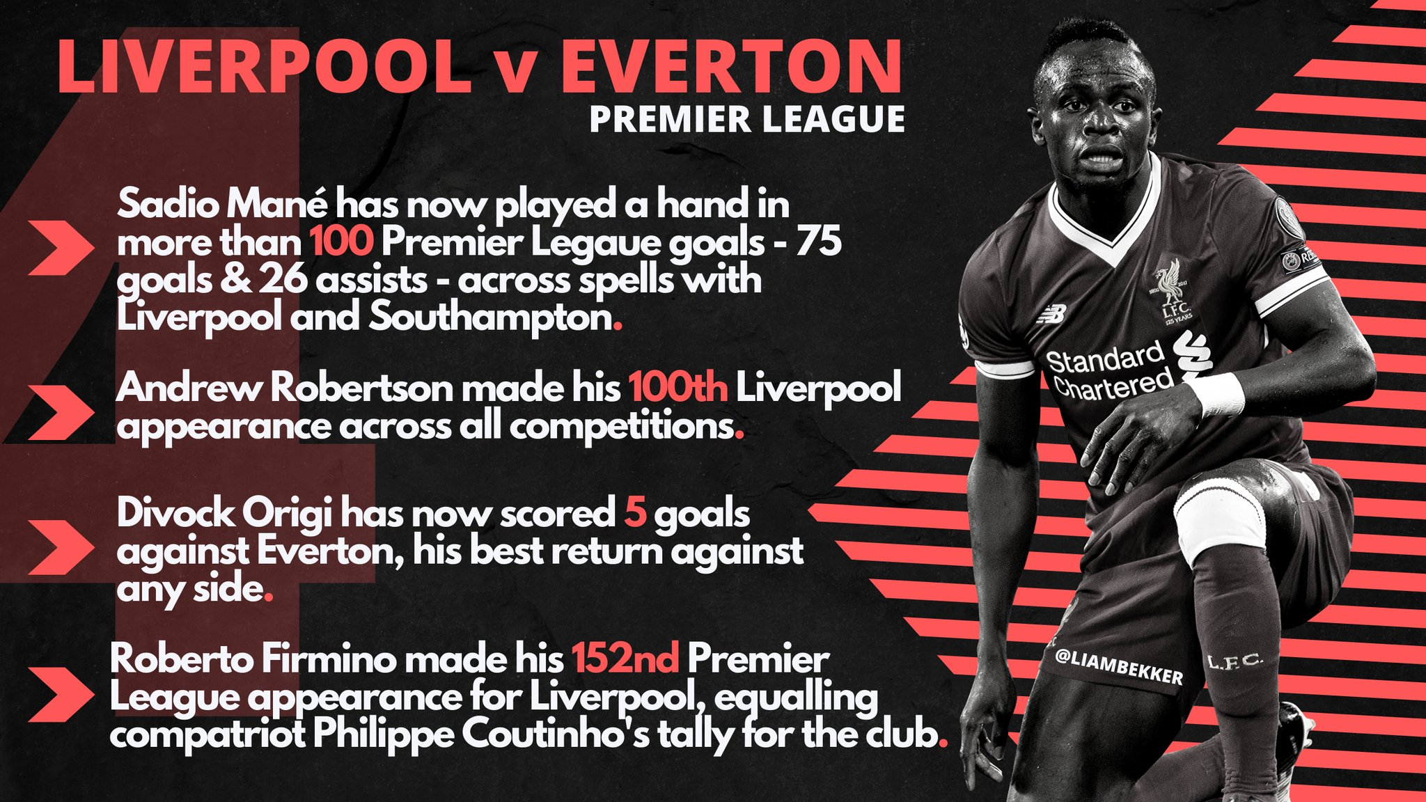 🔻 Post-match facts and stats from Liverpool's 5-2 win over Everton. #LFC https://t.co/8zcxvDbBIm