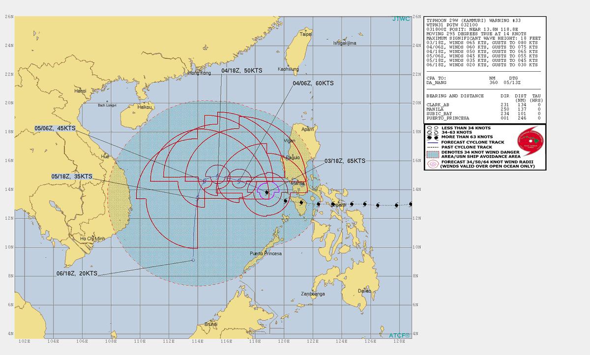 test ツイッターメディア - 04日03:00台風28号(カンムリ)は「強い」台風ではなくなりました。中心気圧985hPa、中心付近の最大風速30m/s、最大瞬間風速45m/s。南シナ海を20km/hで西へ。 https://t.co/nHtJFPdFDC https://t.co/a2MmeOl0xo Joint Typhoon Warning Center (JTWC) https://t.co/kajXueFOmV https://t.co/7pev0HNOEK