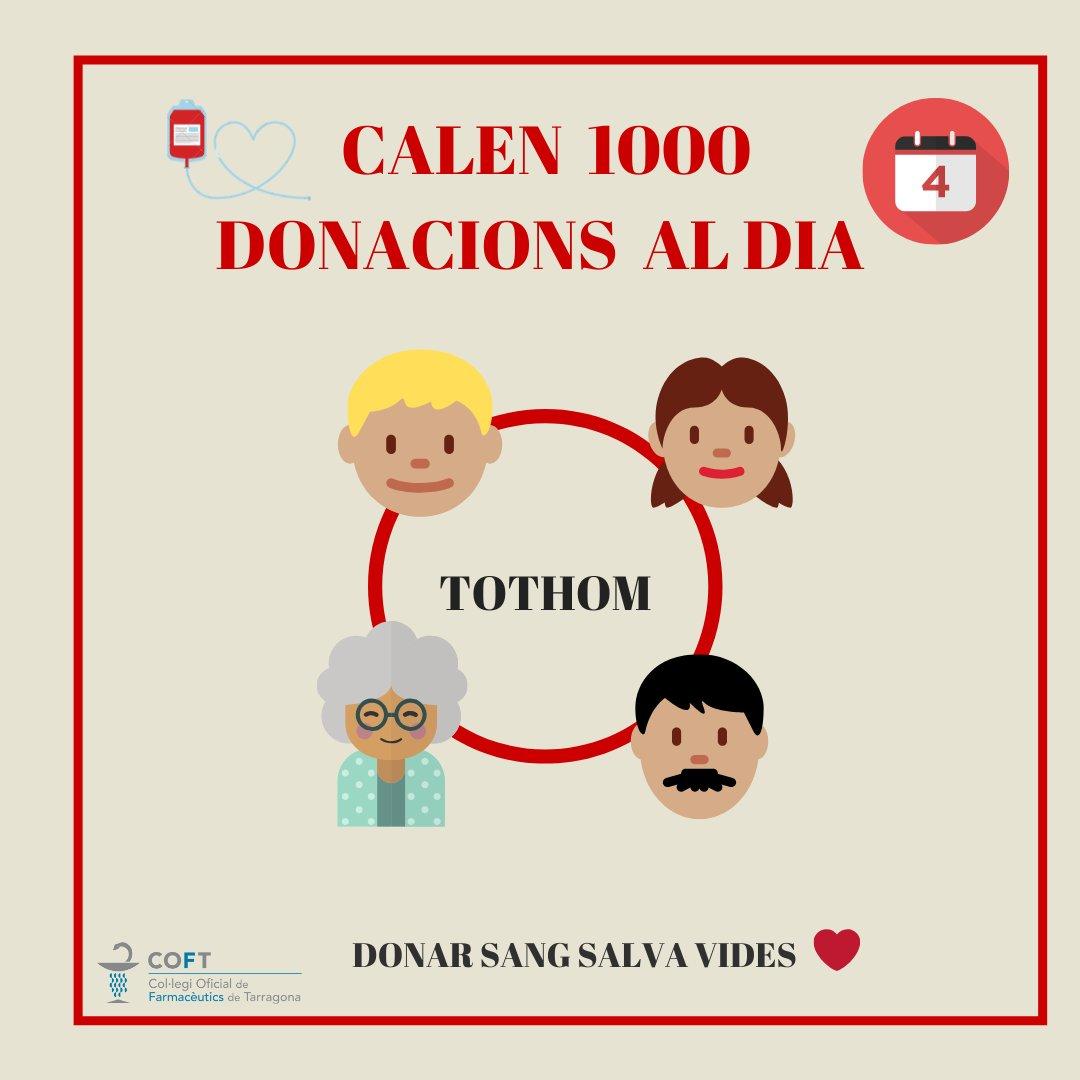 test Twitter Media - 📣 Sabies que calen 1000 donacions al dia per garantir que tothom tingui sang quan en necessita? Aquest Nadal, fes un regal d'amic invisible. Vine a donar sang el dij. 12/12 al hall del @COFTarragona i @ICATTarragona En acabar la donació tindràs un esmorzar especial d'@origentgn https://t.co/VzDPtIW8Qe