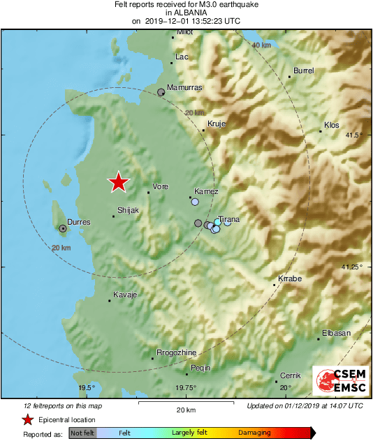 M3.0 #earthquake (#tërmet) strikes 22 km NW of #Tirana (#Albania) 16 min ago. Effects reported by eyewitnesses:  | tweeted by @LastQuake