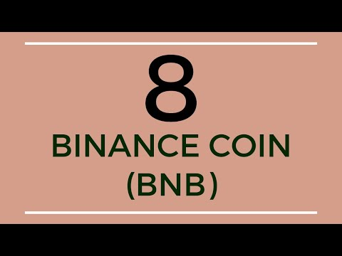 Binance Coin BNB Price Prediction (2 Dec 2019)...