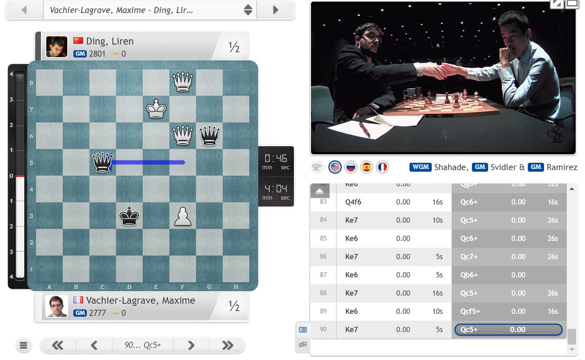 test Twitter Media - A huge miss by Ding Liren, but how often do you get to see top level players with 4 queens on the board for over 20 moves! https://t.co/aQ6ZlsQ9O3  #c24live #GCTFinals https://t.co/t48aAnlPWy