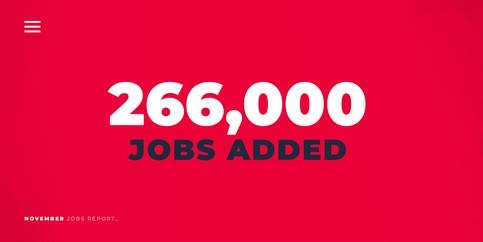 Another huge U.S. jobs report out this morning, beating expectations. 266,000 new jobs were added in the month of November and unemployment fell to 3.5%, a 50-year low. We have now had 16 consecutive months of wage growth at or above 3%. The economy shows no sign of stopping.