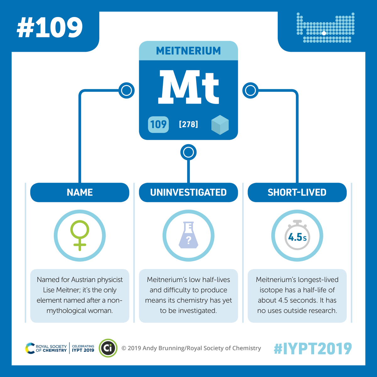 Today's featured element in partnership with @compoundchem is meitnerium. #IYPT2019  Fewer than 10 atoms of meitnerium have ever been made! #periodictable  Download our meitnerium infographic 👉