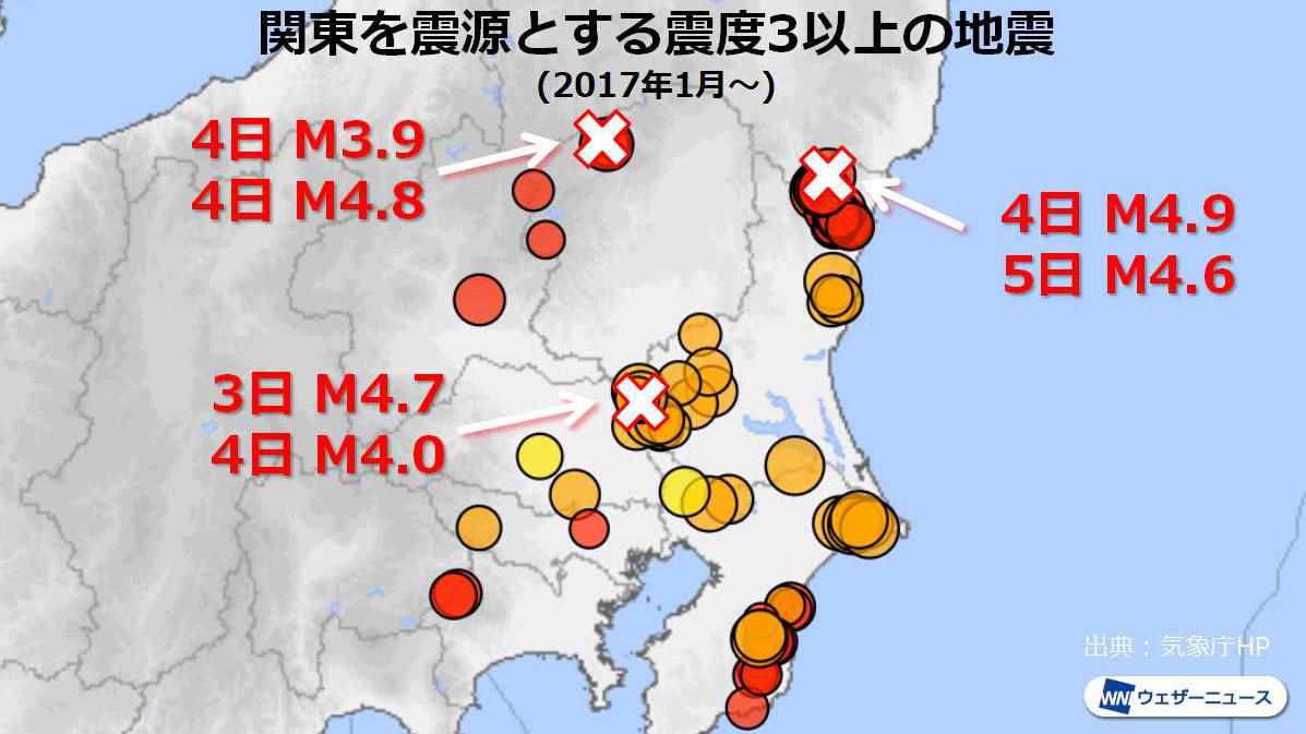 test ツイッターメディア - 関東北部を震源とする震度3以上の地震が12月3日(火)から5日(木)にかけての3日間で6回発生しました。いずれの震源も以前から多くの地震が起きている、いわば「地震の巣」です。 https://t.co/Eltt8PZxkX https://t.co/RRl2nparKT