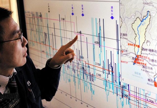 test ツイッターメディア - 武庫川など3河川 台風19号並み大雨で氾濫恐れ : https://t.co/bzpqeqPv1j #神戸新聞 https://t.co/p6DxcTiOBC