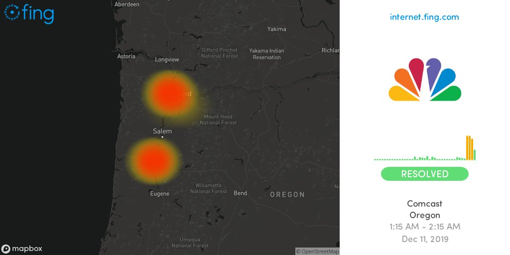 test Twitter Media - ✅ Moderate Internet #outage ended: #Comcast in #Oregon since 1:15 AM resolved after one hour, impacting #WestLinn #HappyValley #Beaverton +1 areas  🇺🇸 Live map and analysis 👉 https://t.co/tt6rpaAOOt  #comcastcares #Comcastdown #Comcastoutage #Comcastup #night https://t.co/8EoIM8Wp68