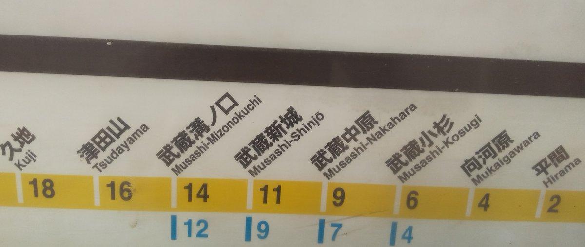 test ツイッターメディア - 武蔵小杉、武蔵中原、武蔵新城、武蔵溝ノ口 …南武線の駅名、#武蔵 が4連続!  →既存の駅名と被らないよう、この辺りの旧国名「武蔵」を付けたそう。確かに富山県の小杉駅、佐賀県の中原駅など全国にはより古い駅名が。ちなみに関東で武蔵のつく駅名は南武線を含めて約20も! #川崎市の気になる地名 https://t.co/Py61SoF657