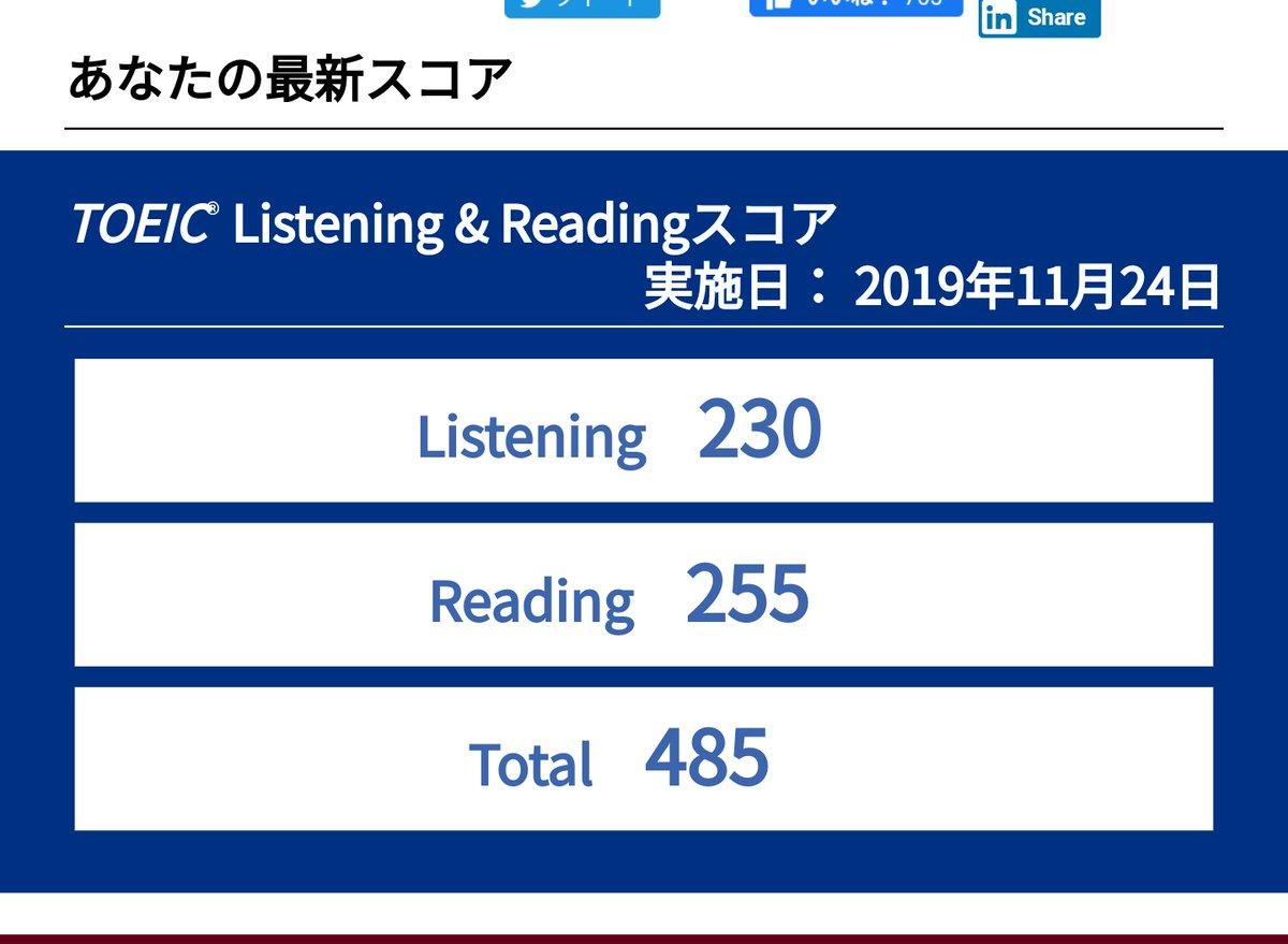 test ツイッターメディア - TOEICの結果が出ました!!!!!!!!しょっぺ〜〜〜〜〜〜〜〜〜 https://t.co/xEvVaSgIoK
