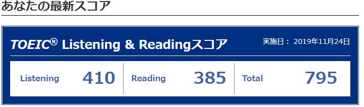 test ツイッターメディア - 先月、4年ぶりにTOEICを受けましたが、残念な結果に💦  4年前:800 今回  :795  今年は例年よりも英語勉強時間が多く、去年の1.5倍だったのに😭😭  努力しても成果が出ない事ほど、辛い事はない・・・。  でも、まだ努力が足りてない気がする🤔 1年で500時間弱だし。  早速、3/8に再チャレンジ💪 https://t.co/FkhS3lQxiy