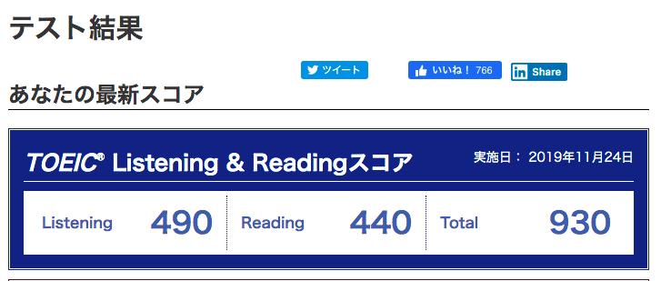 test ツイッターメディア - 久しぶりのツイート。 本日11/24に受験したTOEICの結果が出ましたが、リスニング490点/リーディング440点で合計930点でした。 需要があれば、自分なりのTOEIC勉強法についてまとめていきたいと思います。 https://t.co/vVMiRdwryJ