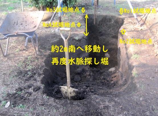 test ツイッターメディア - 昨年の台風24号の風倒木焼却は続行中。常時監視も必要無いので水脈探しを開始する。1.9m掘り水が浸み出していたが地下水位が低下したのか水が無くなった、現在位置より南へ約2m移動して再度掘り進め、水脈と言うか昔々の小池を探す予定。 https://t.co/6FzeIuXeBZ