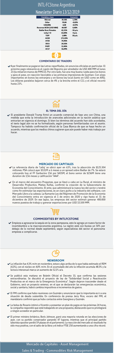 test Twitter Media - Newsletter @INTLFCStone argentina  #USD #dolar #Trading #FTSE #Petroleo #Commodities #soja #trigo #dowjones #merval #inflacion #leliq #lecap #indec #DXY #bcra #WTI #Brent #IPC  #Yuan #China #euro #treasuries #USDA #Soybean #rofex #opep #Oil #WTI #Trump #bonds #leliq #USA #brexit https://t.co/Jqmim5B26M