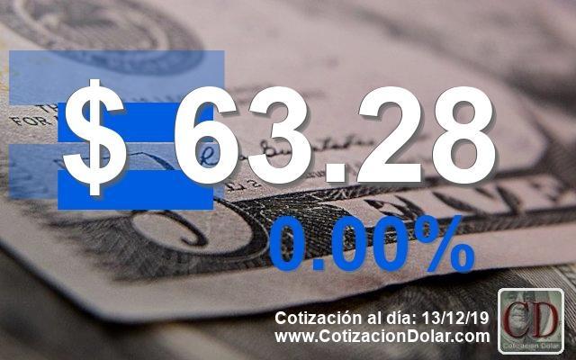 test Twitter Media - #Dolarhoy del 13-12-19: Promedio $ 63.28 / Blue $ 66.50 / https://t.co/BXxCFB5LAM https://t.co/EtaCB6veqO
