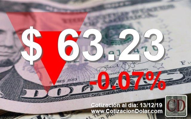 test Twitter Media - #Dolarhoy del 13-12-19: Promedio $ 63.23 / BNA $ 63.00 / Blue $ 66.25 / https://t.co/BXxCFB5LAM https://t.co/gqMPZJCzKP