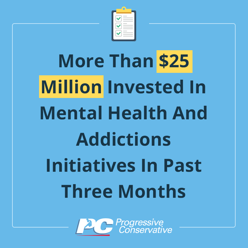 test Twitter Media - Our PC govt has worked tirelessly since 2016 to improve access to services so Manitobans struggling with mental health and addictions can get the help they need. With our re-election this year, we have accelerated those efforts. Get details here: https://t.co/QDqswvVhQm   #MBPoli https://t.co/y35CDSG0Id
