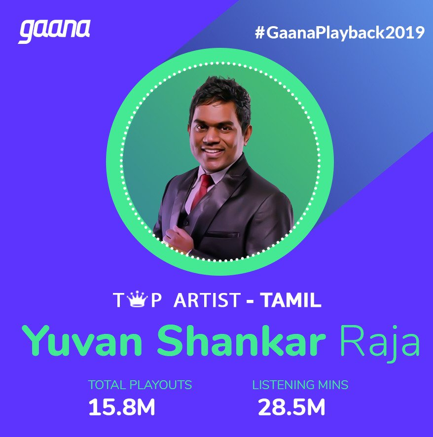 Thanking my fans for all the love and support... @gaana