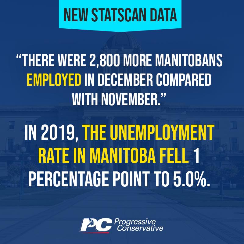 test Twitter Media - Great news! We are moving Manitoba forward together!   #mbpoli #MovingManitobaForward #BetterMB https://t.co/r2dCa8NBKe