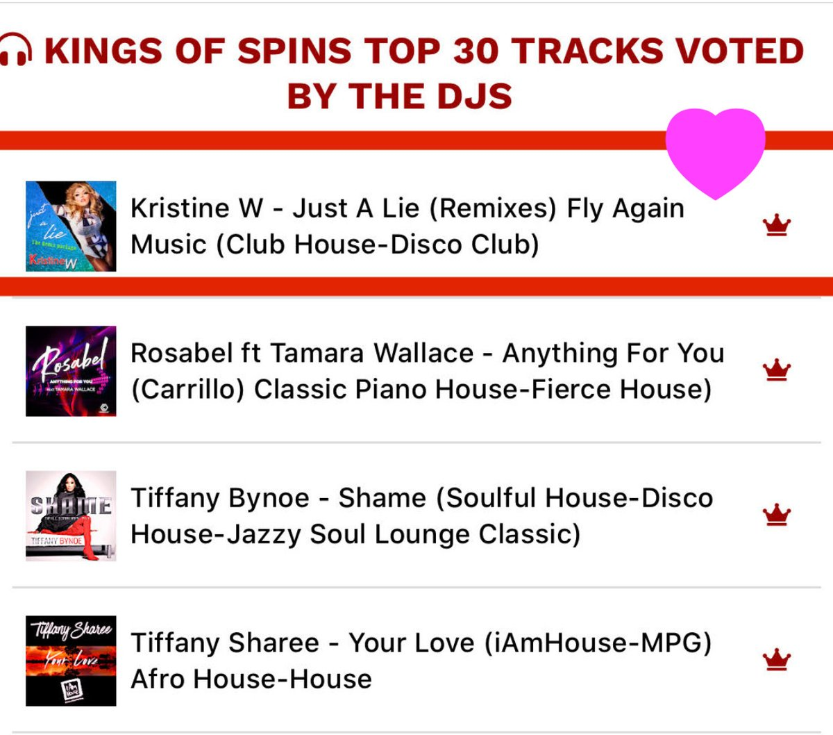 Thank you to @kingofspins, an international group of talented DJs and producers, for always supporting the music!  #dancediva #diva #JustALie #remix #remixes #DJ #house #housemusic #disco #indiemusic #KW💕 #KristineW