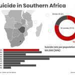 https://t.co/1tXX5dPpsD Suicide rates. How does SA compare? https://t.co/Mh4ZC1i24l