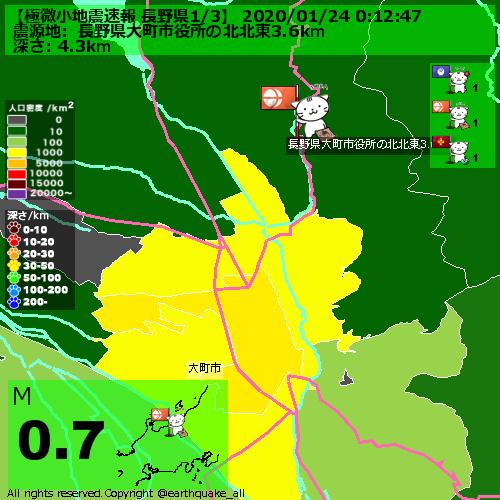 test ツイッターメディア - 【極微小地震速報 長野県1/3】 2020/01/24 0:12:47 JST,  長野県大町市役所の北北東3.6km,  M0.7, TNT169.2g, 深さ4.3km,  981 https://t.co/tB2vYxSNgd
