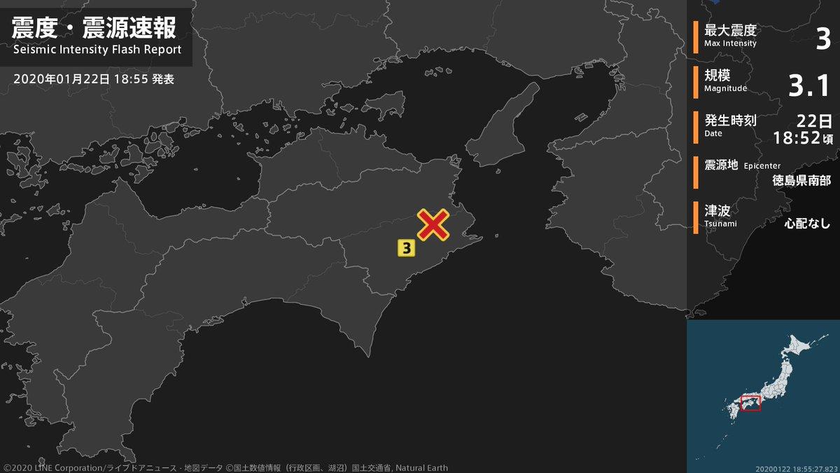 test ツイッターメディア - 【震度・震源速報 2020年1月22日】 18時52分頃、徳島県南部を震源とする地震がありました。震源の深さはごく浅い、地震の規模はM3.1と推定されています。この地震による津波の心配はありません。 https://t.co/PElcX8b3JL