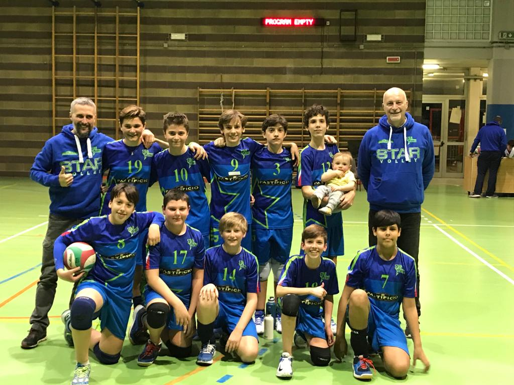 test Twitter Media - Vittoria sofferta ma meritata al tie break per la U14M GSPV-Star Volley che su impone per 3-2 (20-25; 25-21; 25-9; 19-25; 15-12) sul Fielmann Volley Novara nel campionato #FIPAV Cross Girone H https://t.co/Qc3rnYvilM