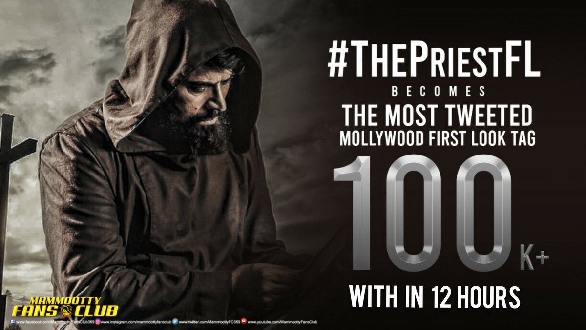 Record Alert 😎 #ThePriestFL Crossed 100K+ Tweets With in 12 Hours   & Became The Most Tweeted Mollywood First Look Tag 🔥😎