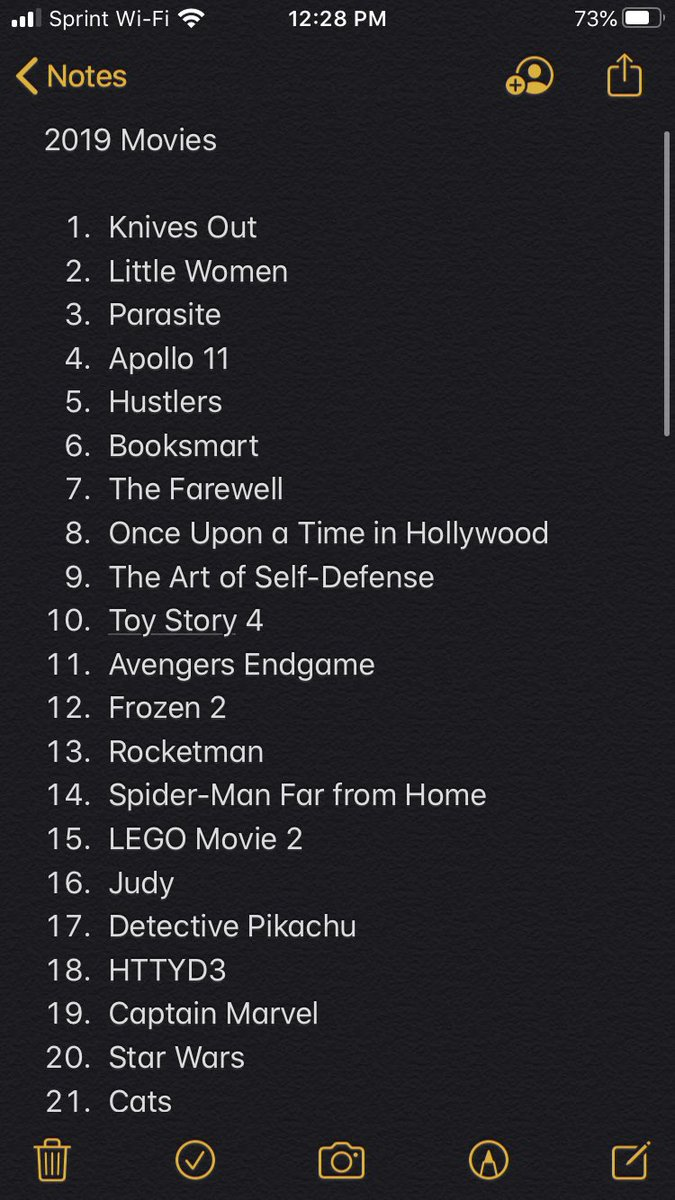 test Twitter Media - FWIW, here is my ranking of all the 2019 I saw, and all the movies I would still like to see before I feel like my list would be definitive. https://t.co/NcLFrrYUV5