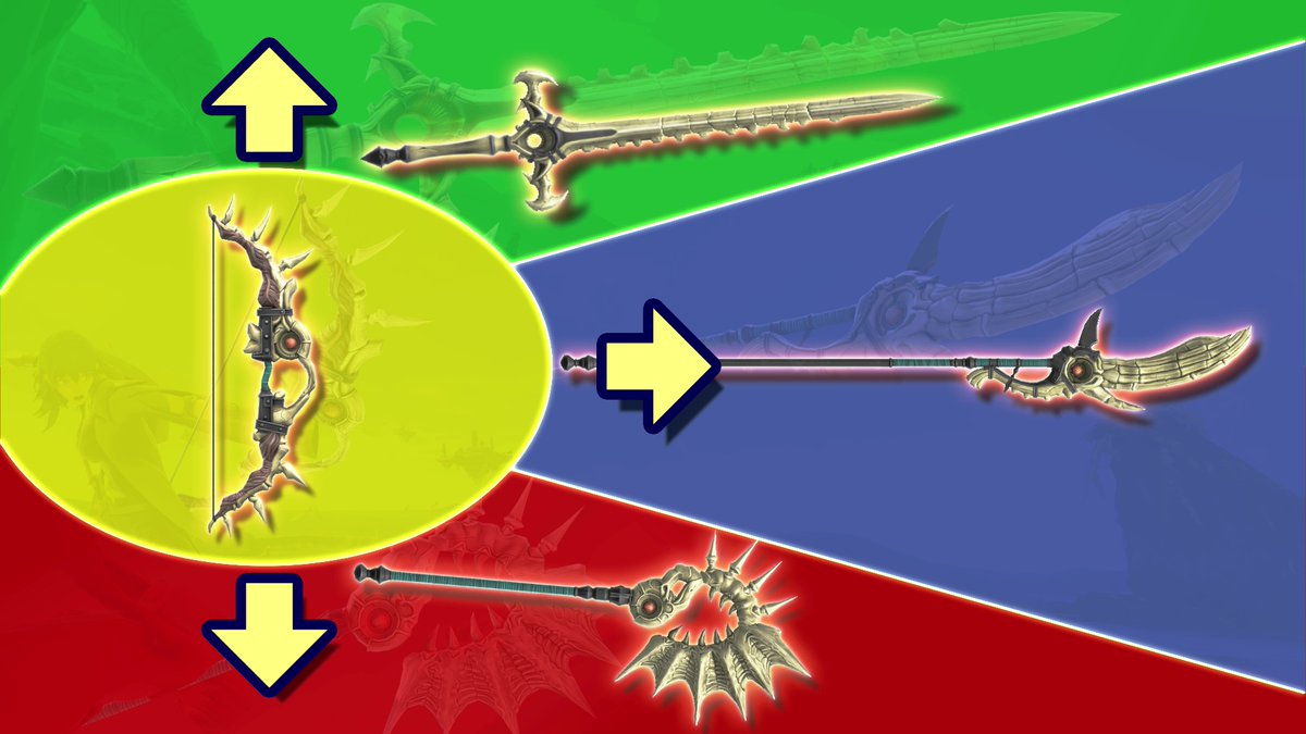 The Heroes' Relics, wielded by Byleth, allows them to be effective at multiple distances, changing depending on the direction you input. Each weapon is one from their original game!